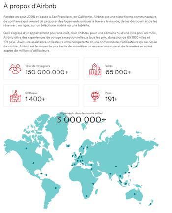 Airbnb-carte-monde