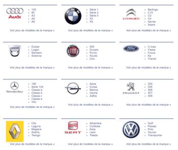 Miser-Auto-marques