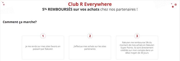 article-rakuten-le-club-r-erverywhere